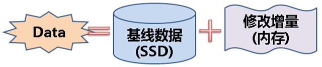 oceanbase_data